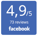 Facebook review score