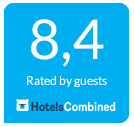 Hotelscombined review score